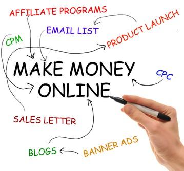 Make Money Blogging Options