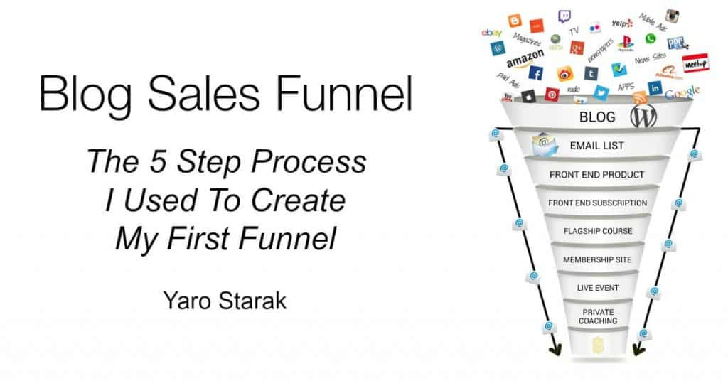 Blog Sales Funnel Part 2: The 5 Step Process I Used To Create My ...