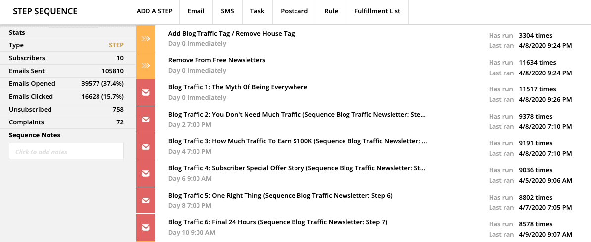 My Blog Traffic Email Sequence